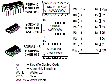 MC14014B: 8-Bit Static Shift Register