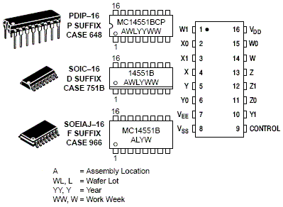 MC14551B: Quad 2-Channel Analog Multiplexer/Demultiplexer (Mux/Demux)