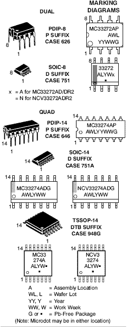MC33274A: Operational Amplifiers, Single Supply, High Slew Rate, Low Input Offset Voltage, Quad