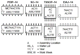 MC74AC11: Triple 3-Input AND Gate