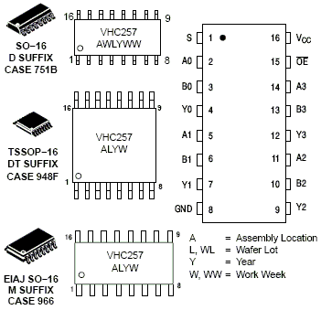 MC74VHC257: Quad 2-Channel Multiplexer with 3-State Outputs