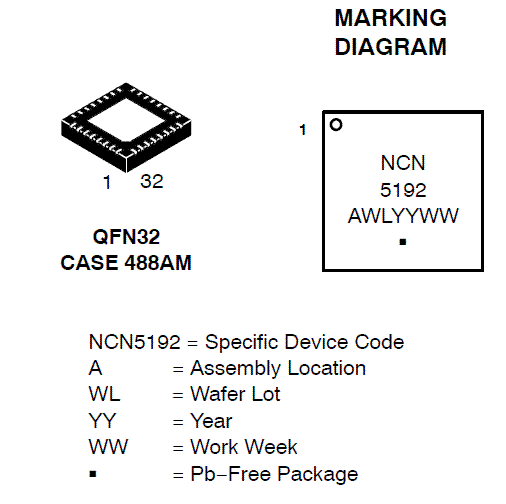 NCN5192: Full Feature HART Modem