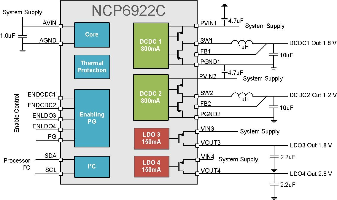 NCP6922C: LDO Regulator, Dual, 4-Channel PMIC, Dual DC-DC Converters