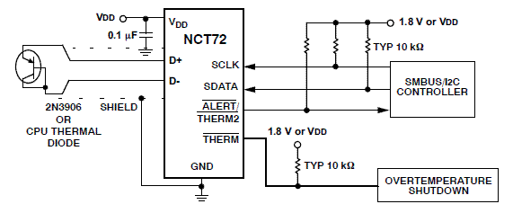 NCT72: ±1°C Temperature Monitor with Series Resistance Cancellation