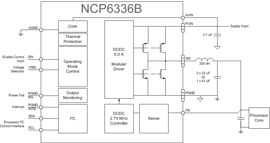 NCV6336BM: Synchronous Buck Converter, Processor Supply, I2C Programming, Transient Load Helper, 5.0 A